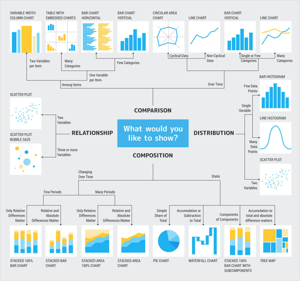 Ultimate Guide to 200+ Tableau Interview Questions and Answers - Vizard
